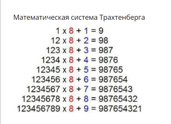 математическая система трахтенберга